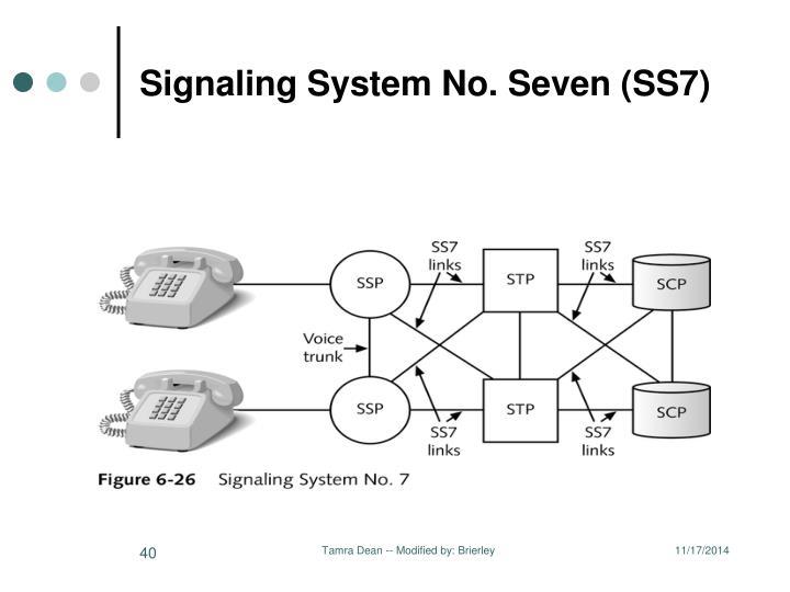 Signaling System No. Seven (SS7)