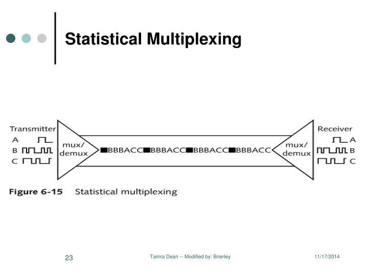 Statistical Multiplexing