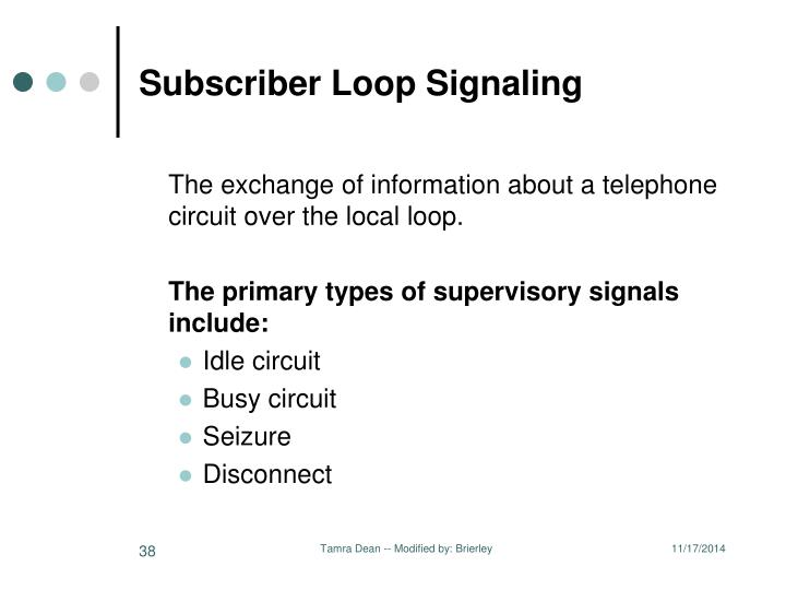 Subscriber Loop Signaling