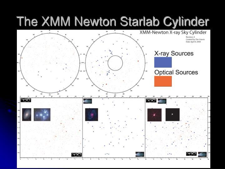 The XMM Newton Starlab Cylinder