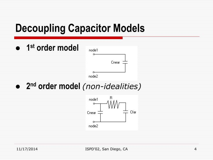Decoupling Capacitor Models