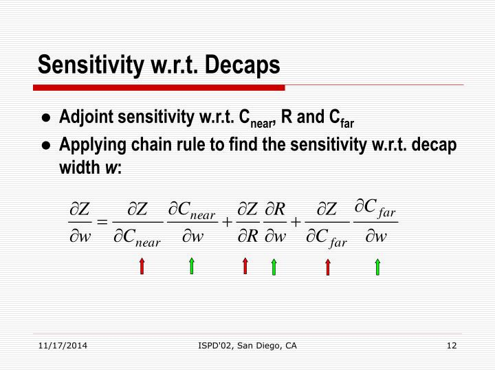 Sensitivity w.r.t. Decaps