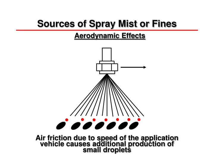 Sources of Spray Mist or Fines