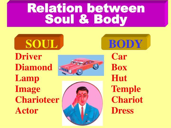 Relation between