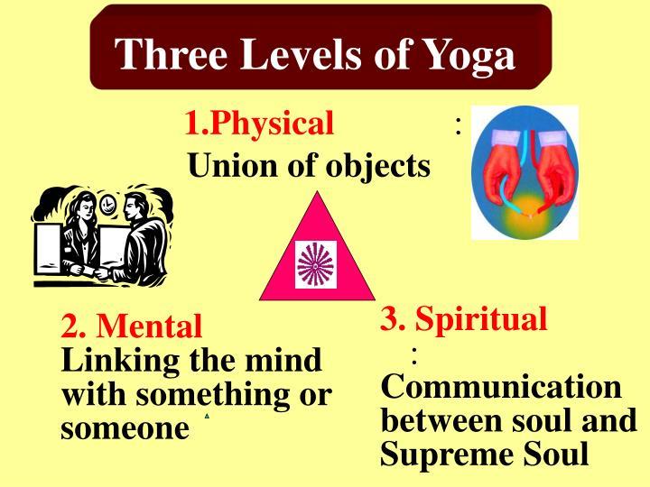 Three Levels of Yoga