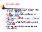 selected statistics