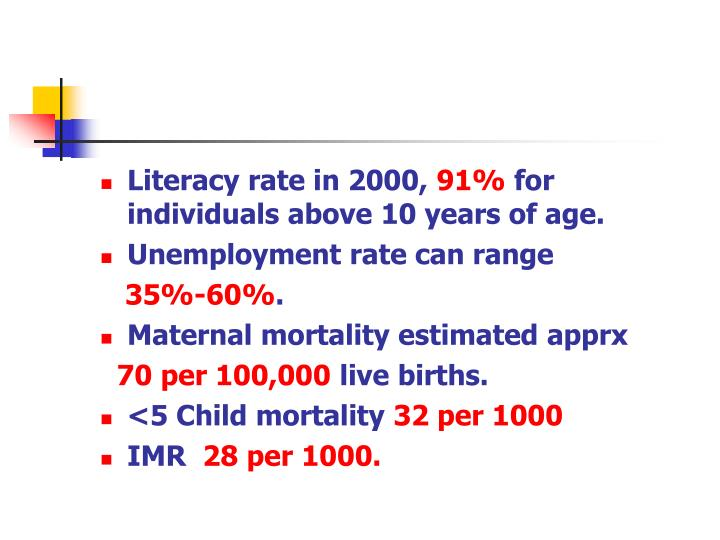 Literacy rate in 2000,
