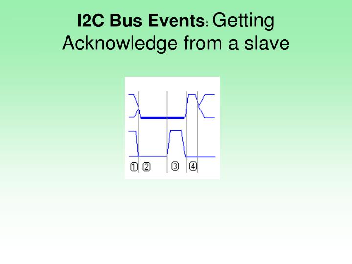 I2C Bus Events