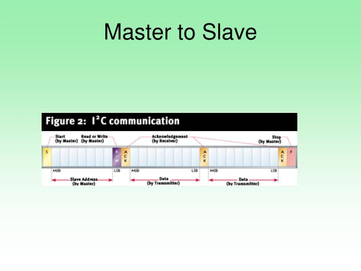 Master to Slave