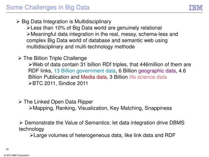 Some Challenges in Big Data