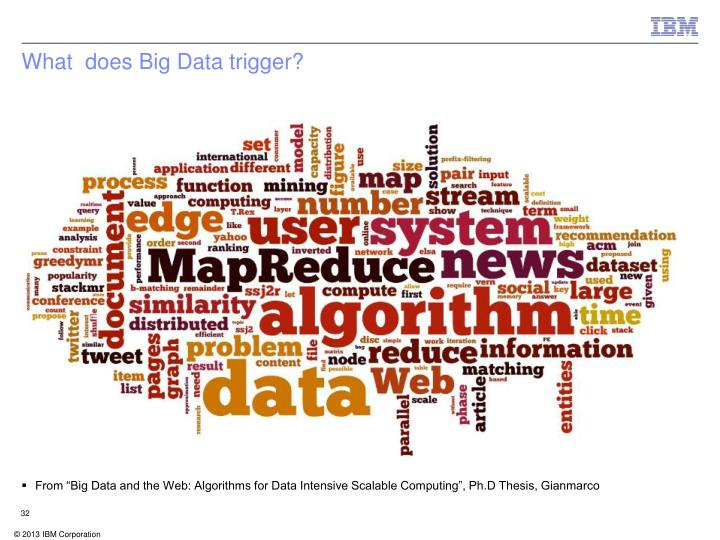 What  does Big Data trigger?