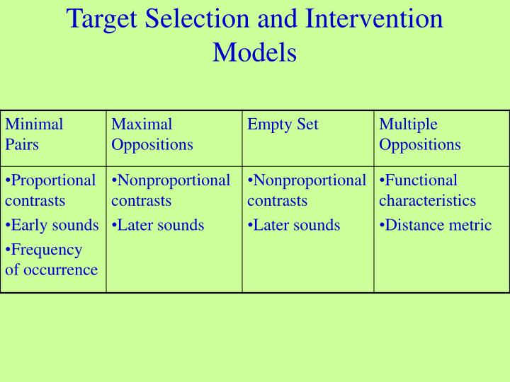 Target Selection and Intervention Models