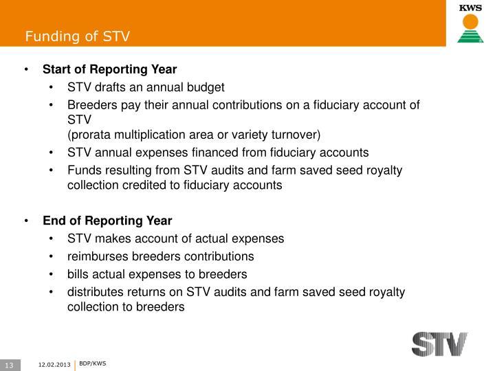 Funding of STV