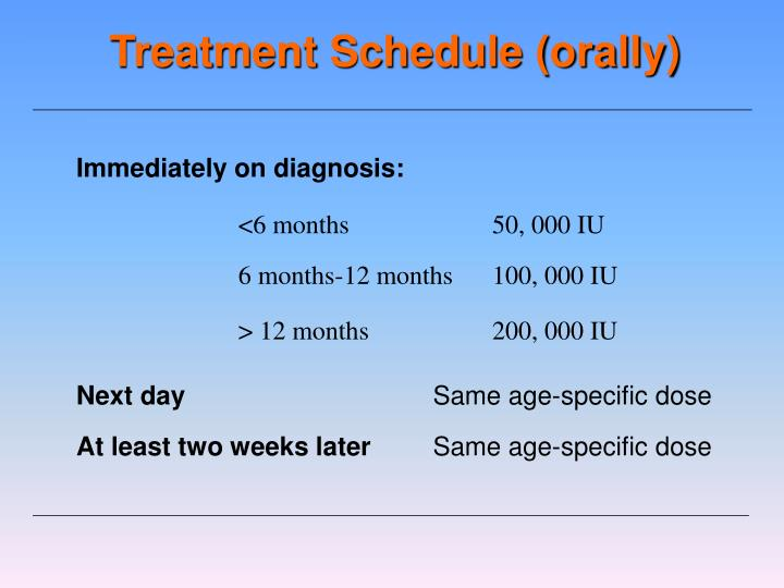 Treatment Schedule (orally)