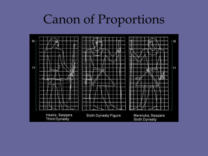 Canon of Proportions