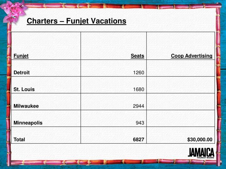 Charters –