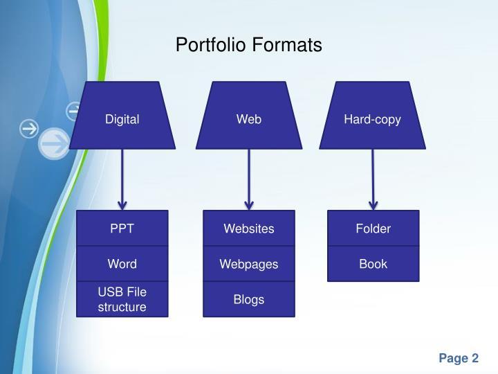 Portfolio Formats