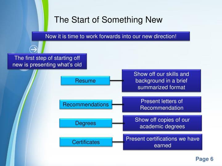 The Start of Something New