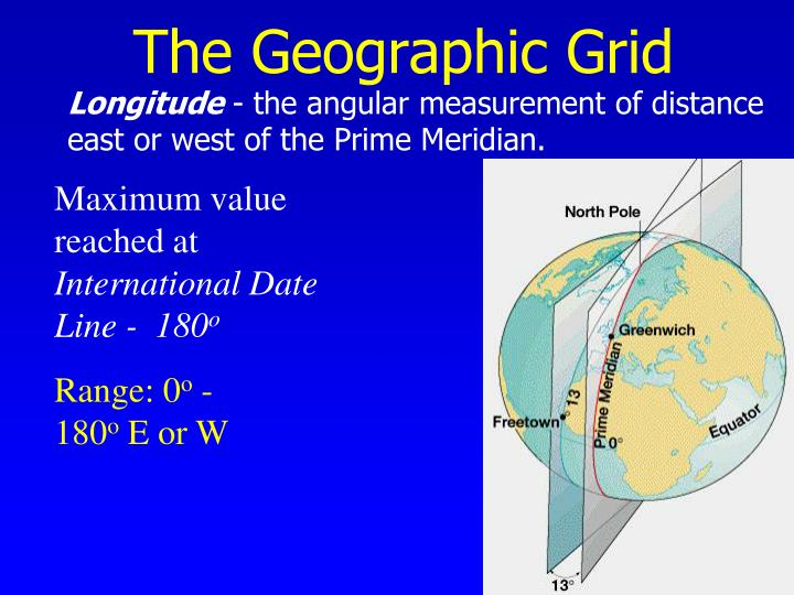 The Geographic Grid
