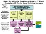 major activities for developing agency it plans correlation with results based budgeting approach