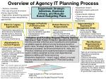overview of agency it planning process1