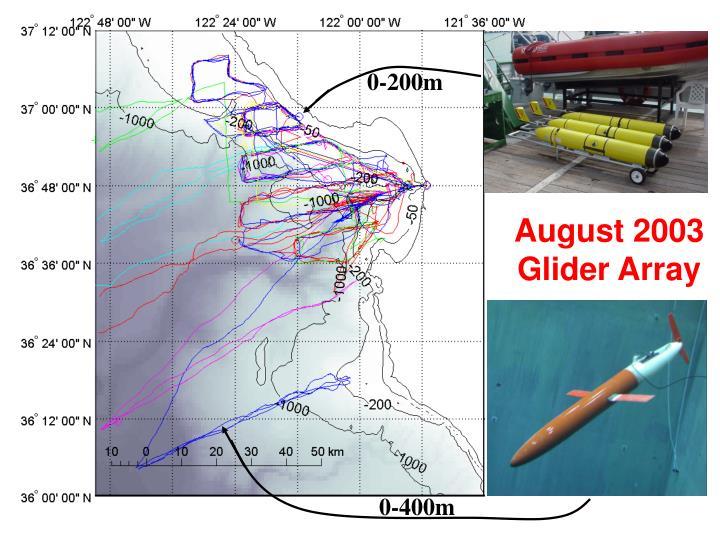 August 2003 Glider Array