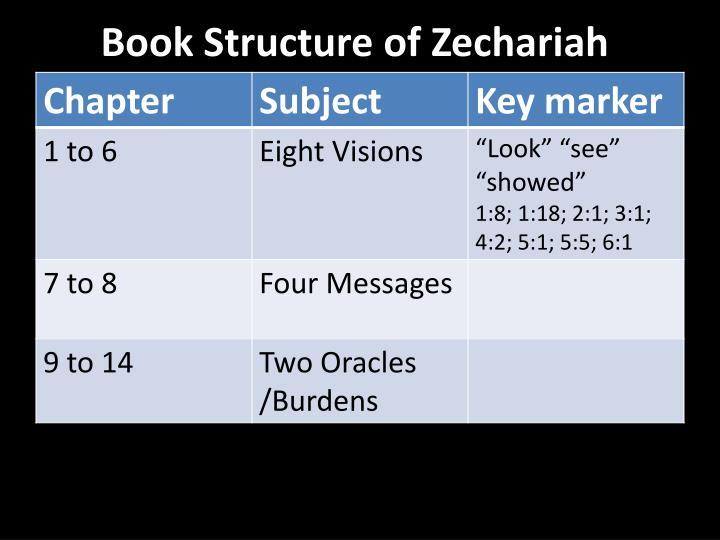 Book Structure of Zechariah
