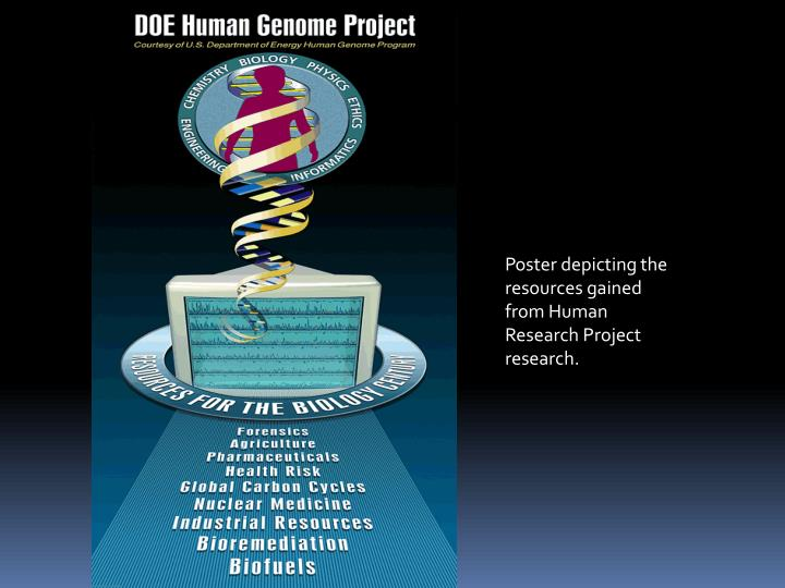 Poster depicting the resources gained from Human Research Project research.