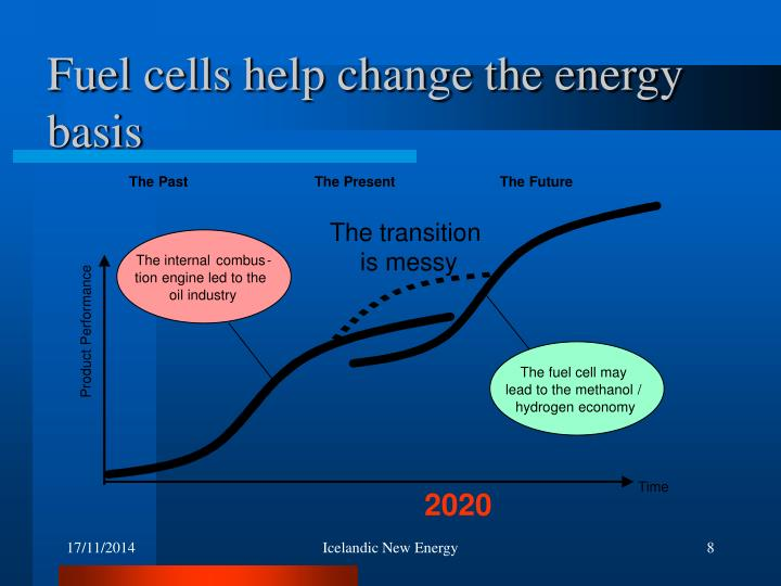 Fuel cells help change the energy basis
