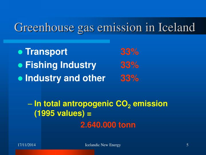 Greenhouse gas emission in Iceland