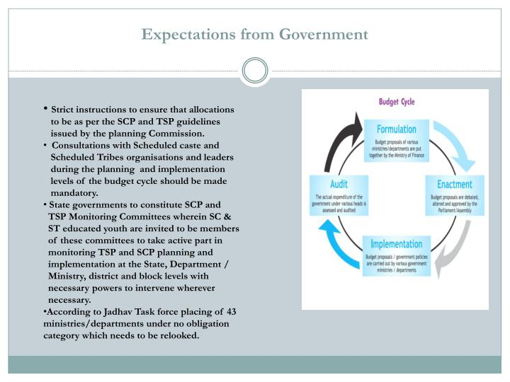 Expectations from Government