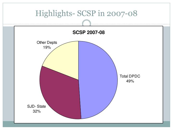 Highlights- SCSP in 2007-08