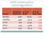 scsp in maharashtra actual expenditure