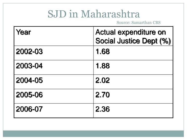 SJD in Maharashtra