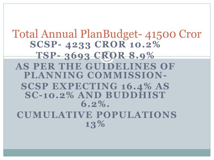 Total Annual