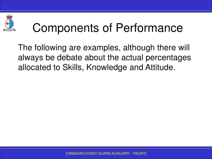 Components of Performance