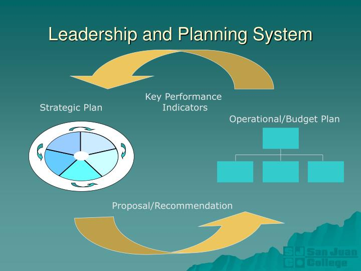 Leadership and Planning System