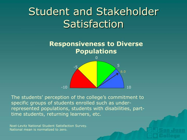 Student and Stakeholder Satisfaction