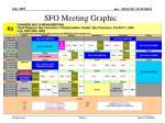 sfo meeting graphic