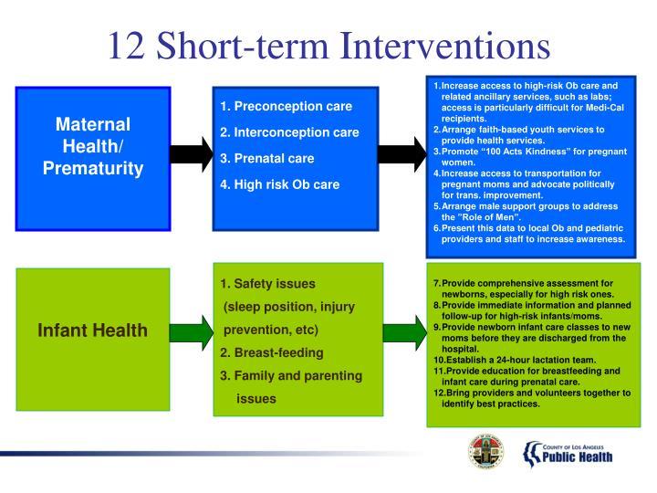 12 Short-term Interventions