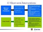 12 short term interventions
