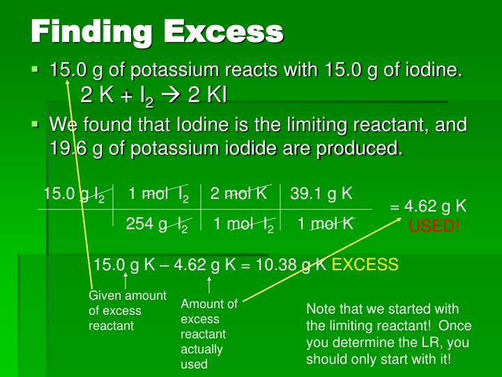 Finding Excess