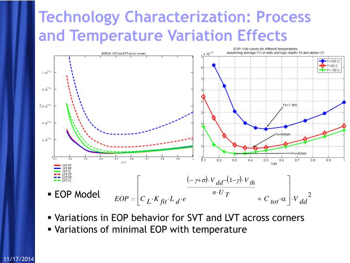 Technology Characterization: Process and Temperature Variation Effects
