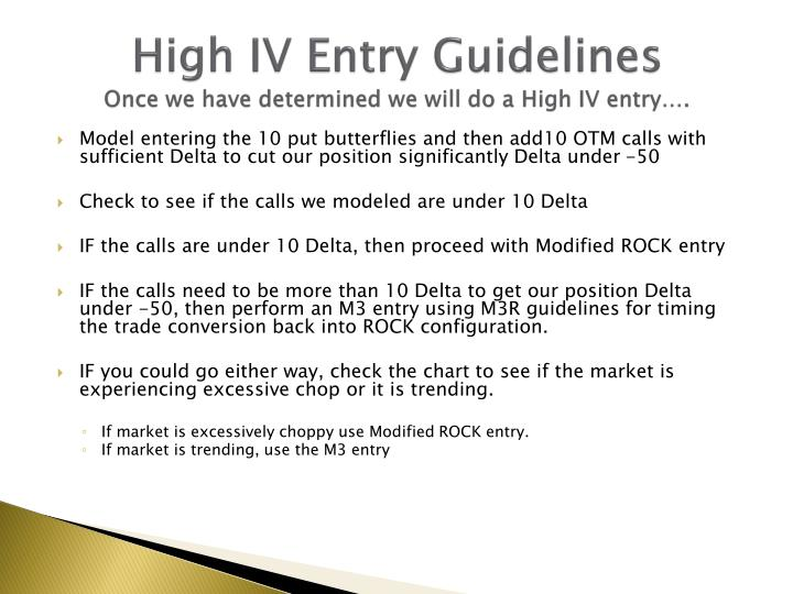 High IV Entry Guidelines