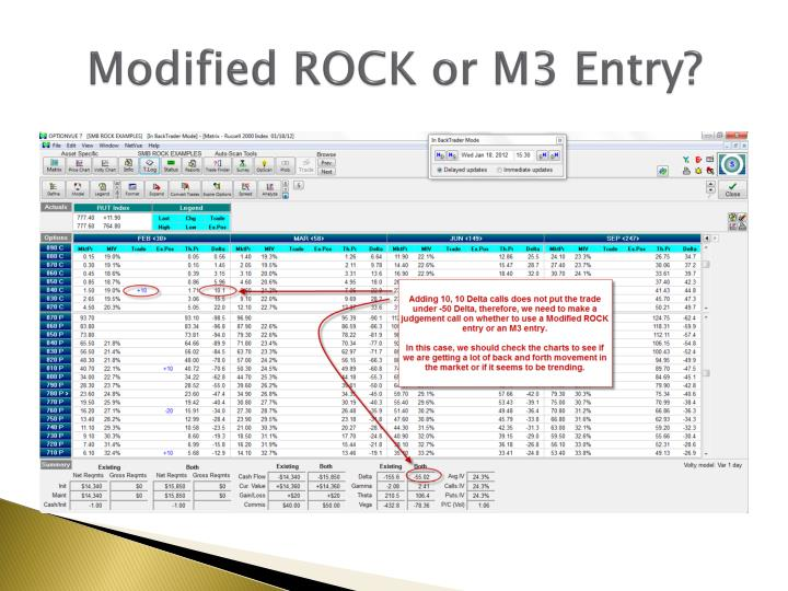 Modified ROCK or M3 Entry?