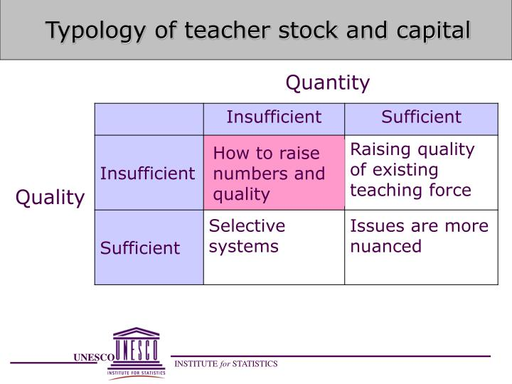 Typology of teacher stock and capital