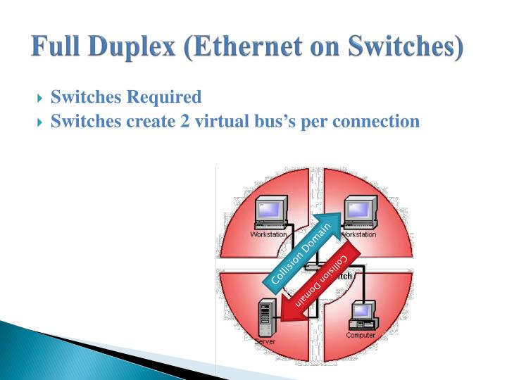 Full Duplex (Ethernet on Switches)