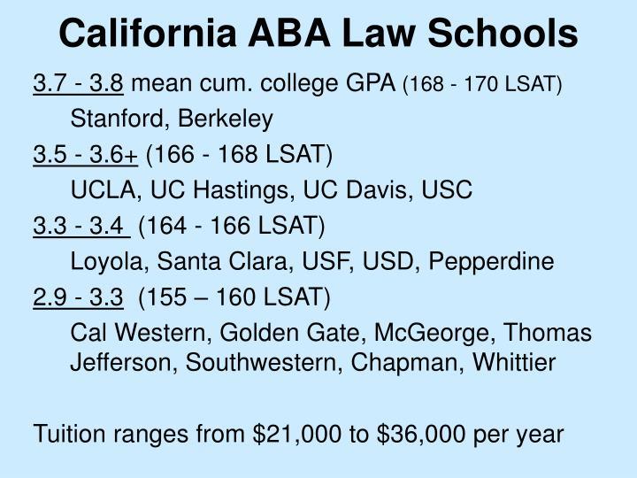 California ABA Law Schools