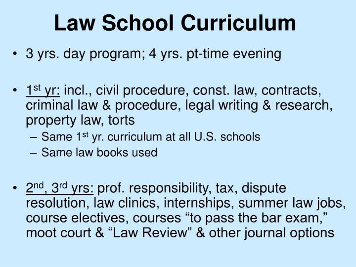 Law School Curriculum