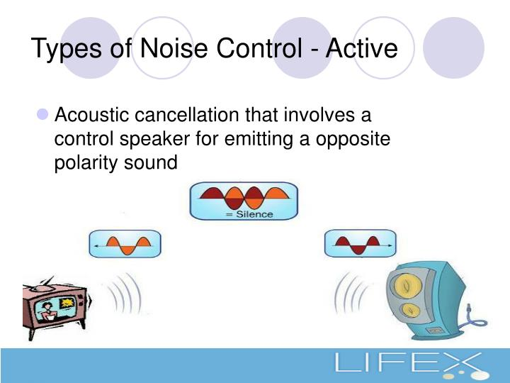 Types of Noise Control - Active